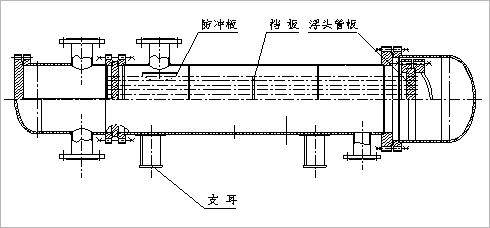 浮头结构图换热器